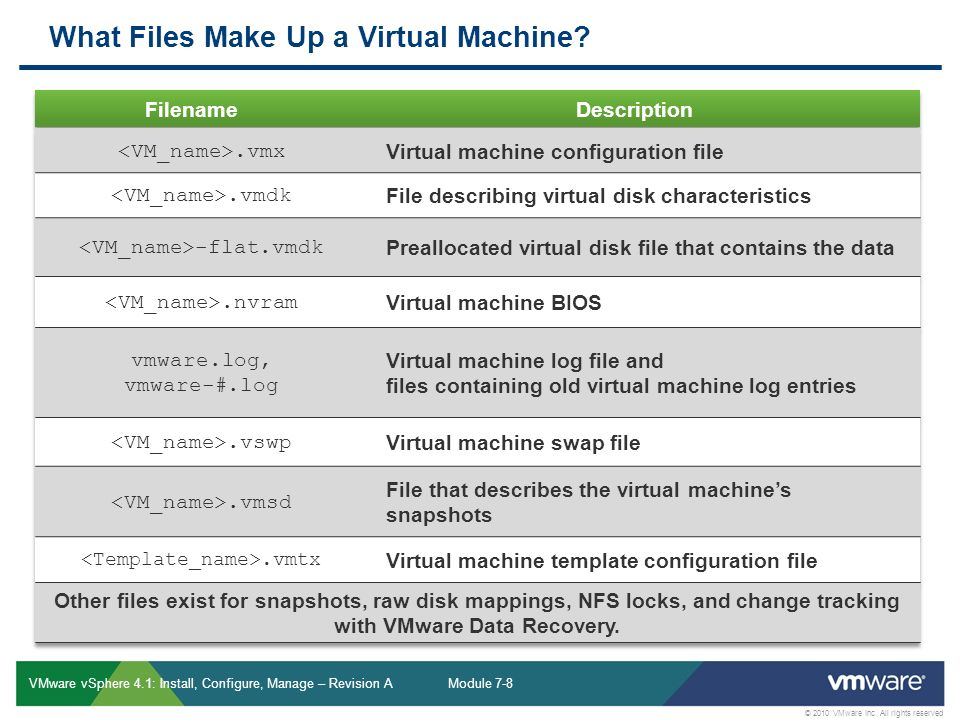 Virtual Machines Module ppt download