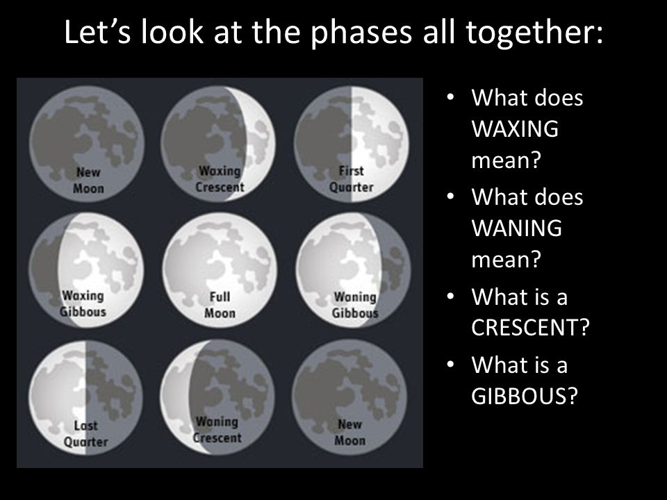 Use This Powerpoint To Answer The Moon Guided Notes Due On Thursday