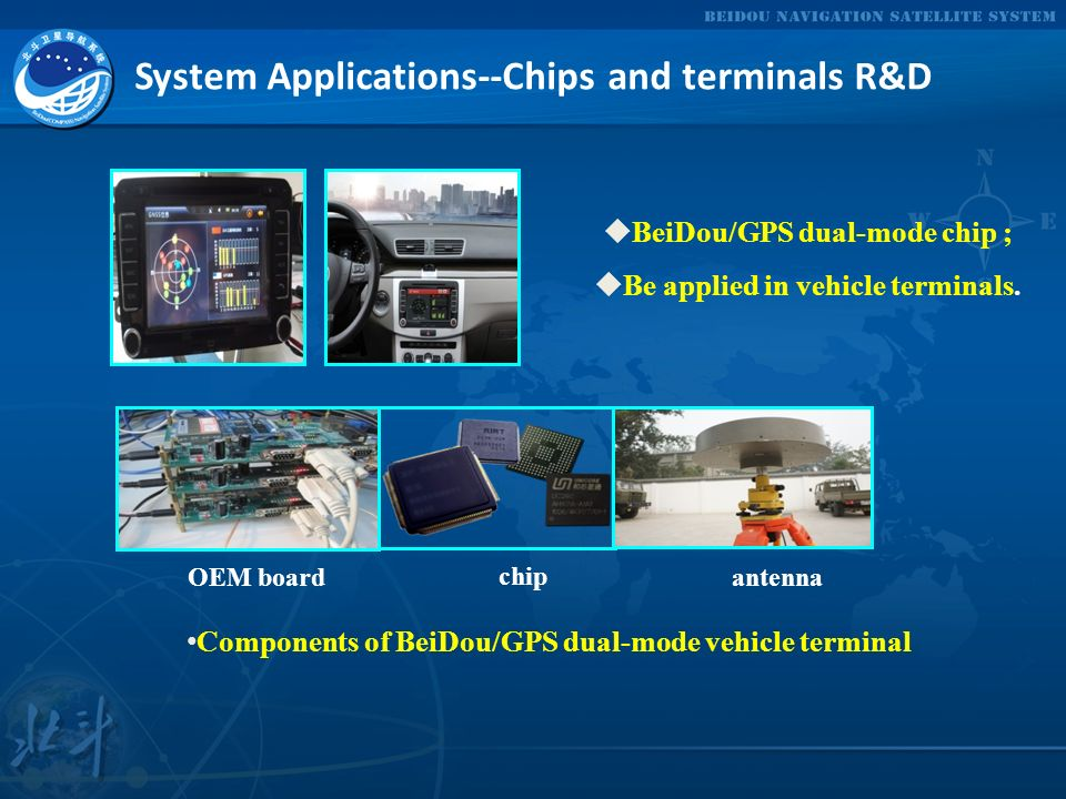 System Applications--Chips and terminals R&D