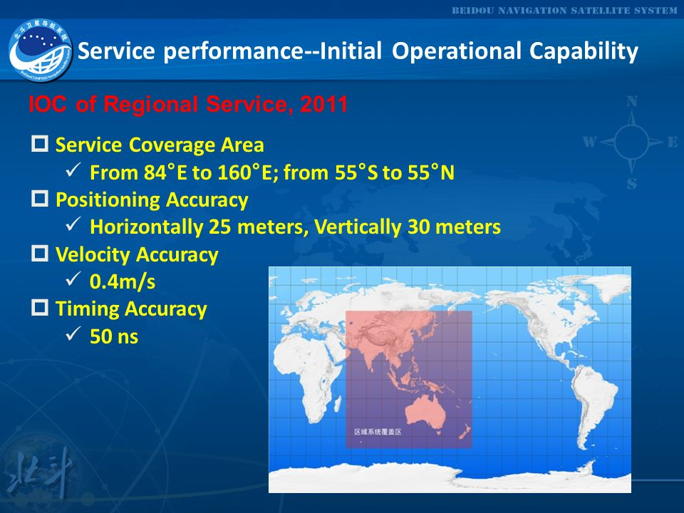 Service performance--Initial Operational Capability