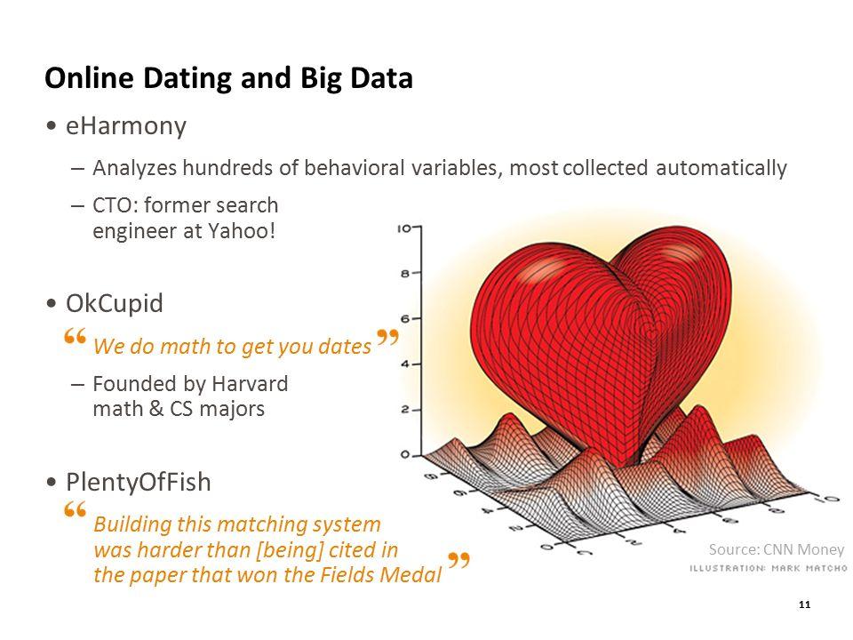 Big data online dating
