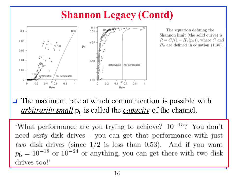 Shannon Legacy (Contd)