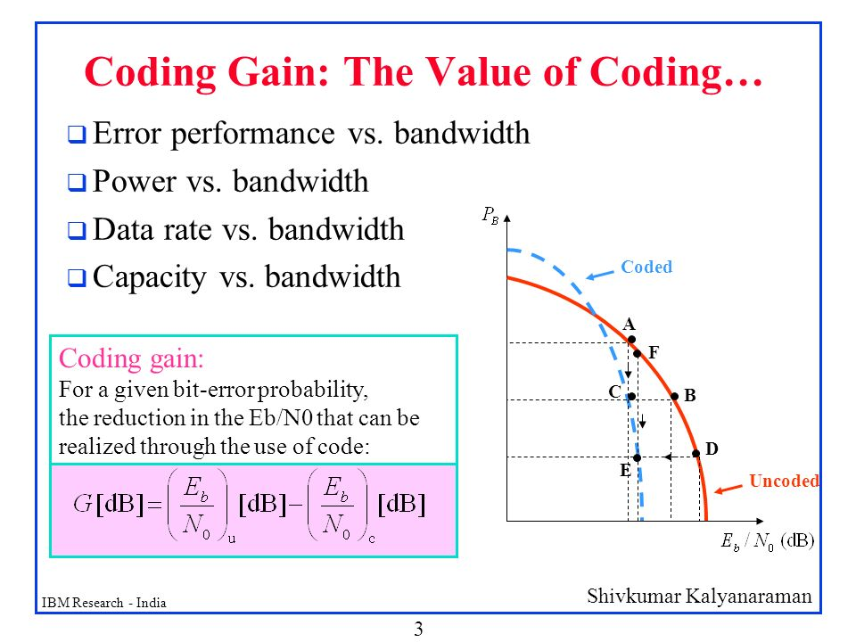 Coding Gain: The Value of Coding…
