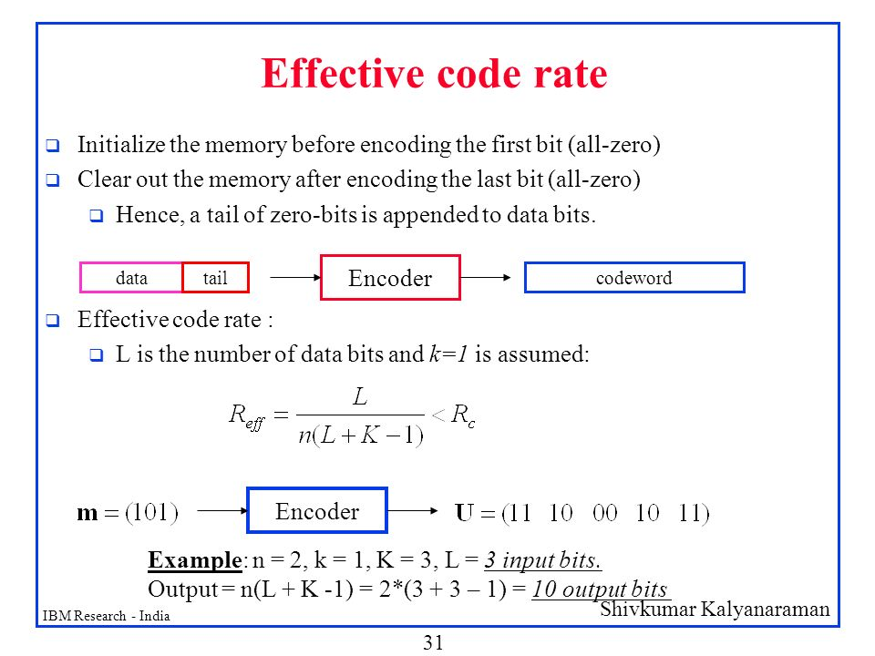 Effective code rate Initialize the memory before encoding the first bit (all-zero) Clear out the memory after encoding the last bit (all-zero)