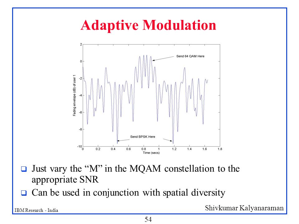 Adaptive Modulation Just vary the M in the MQAM constellation to the appropriate SNR.