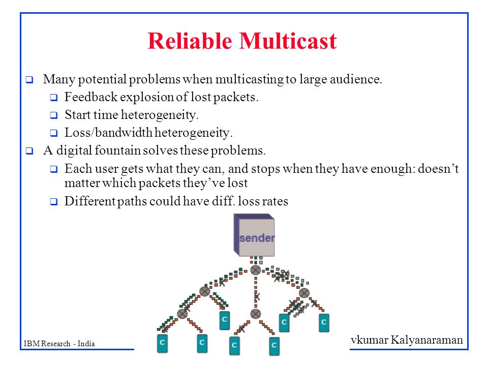 Reliable Multicast Many potential problems when multicasting to large audience. Feedback explosion of lost packets.