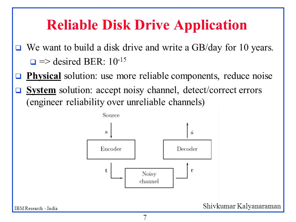 Reliable Disk Drive Application