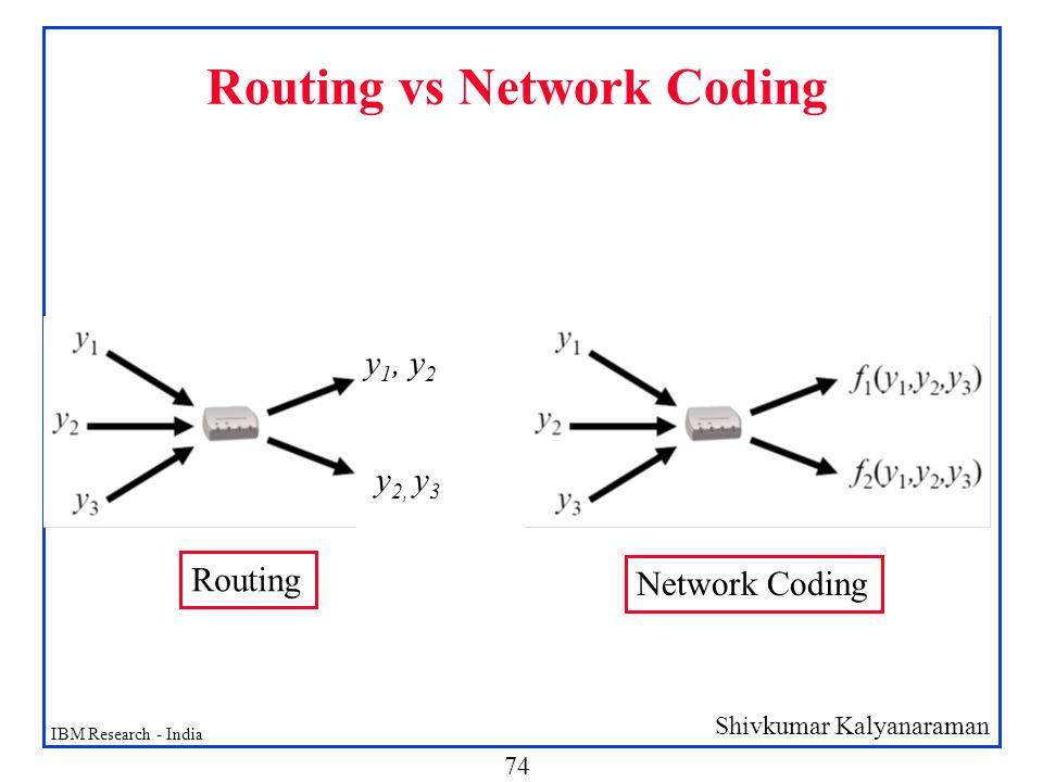 Routing vs Network Coding