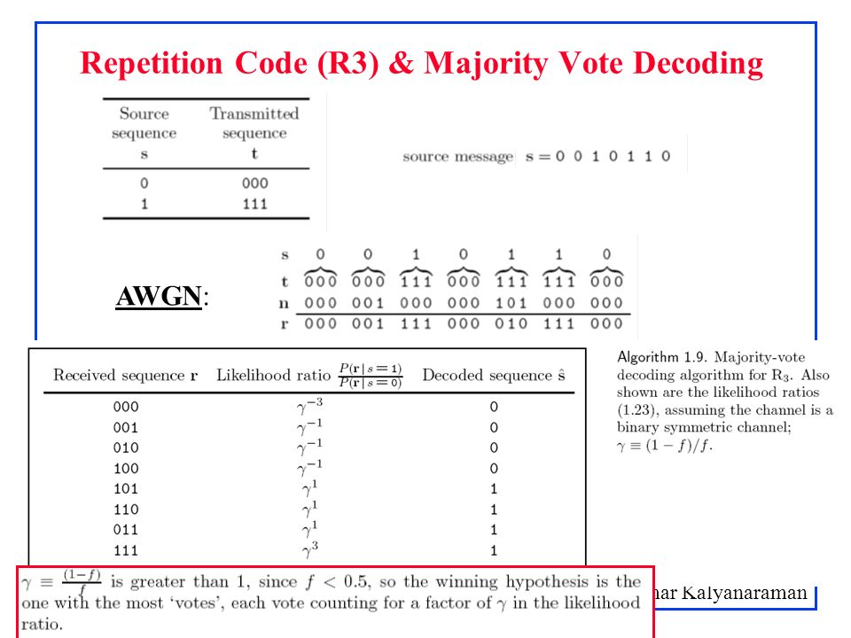 Repetition Code (R3) & Majority Vote Decoding