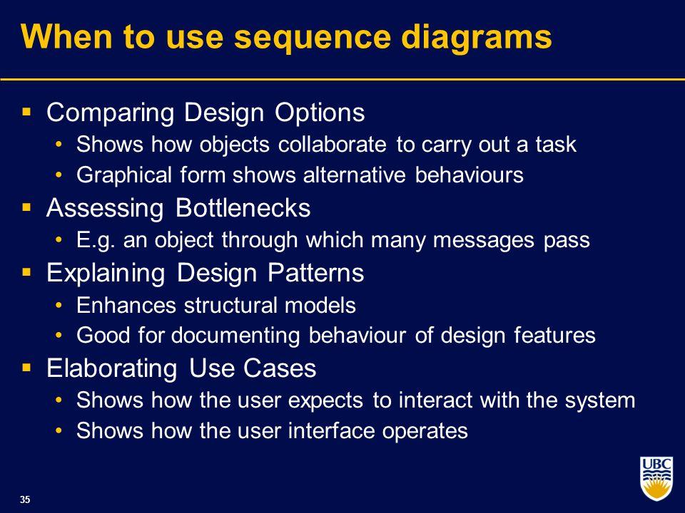 Modeling Software Behavior Uml Ppt Video Online Download
