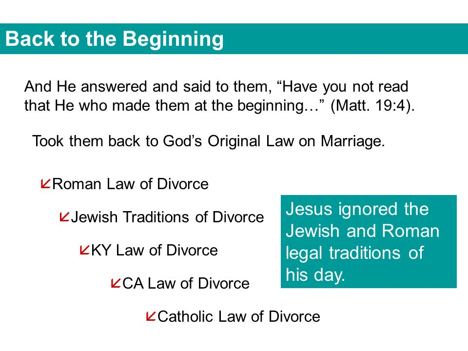 Catholic divorce rules