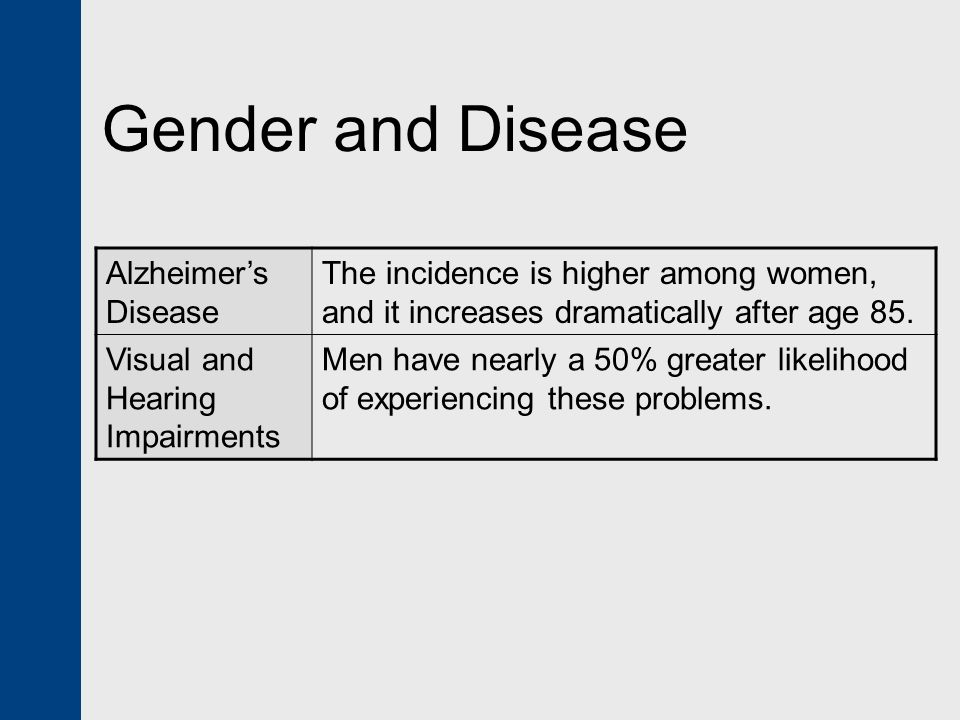Gender and Disease Alzheimer's Disease