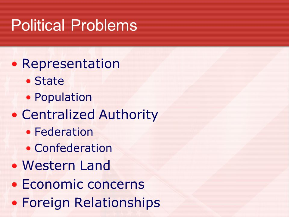 Political Problems Representation Centralized Authority Western Land