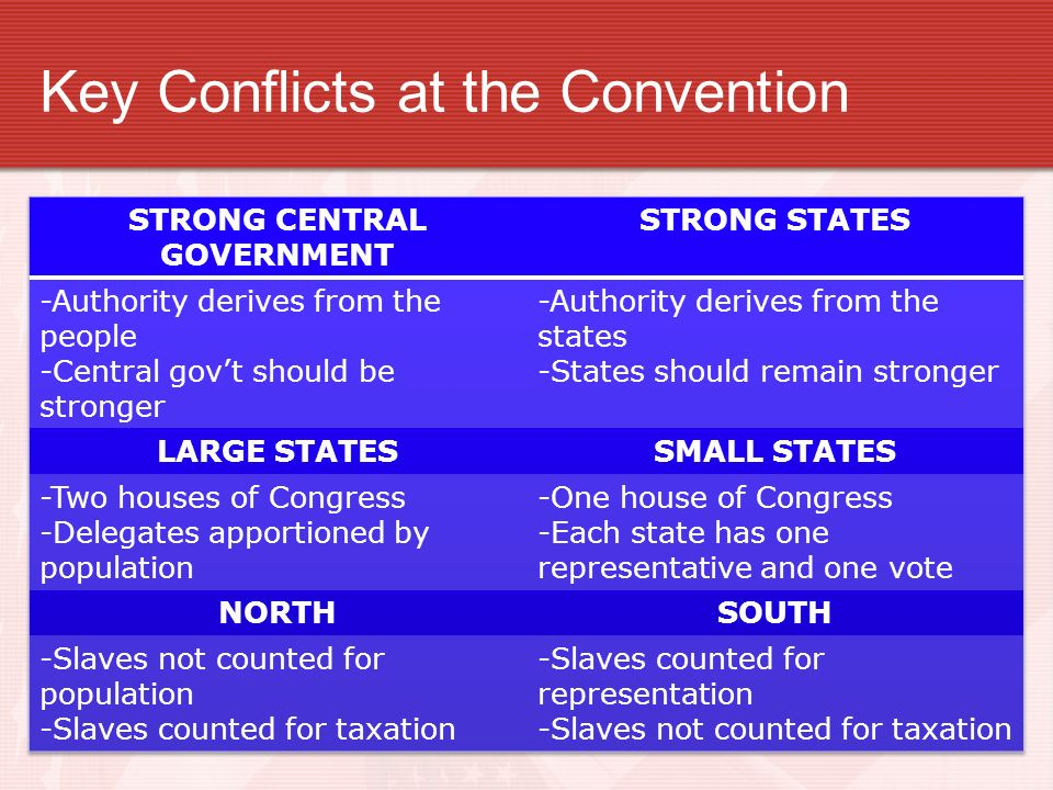 Key Conflicts at the Convention