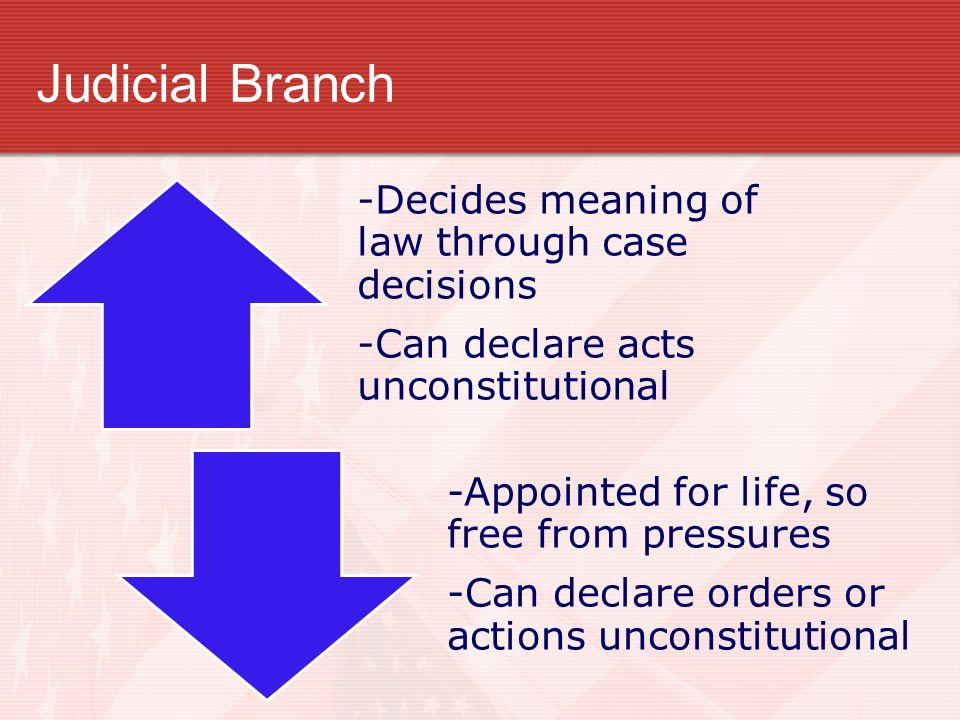 Judicial Branch -Decides meaning of law through case decisions
