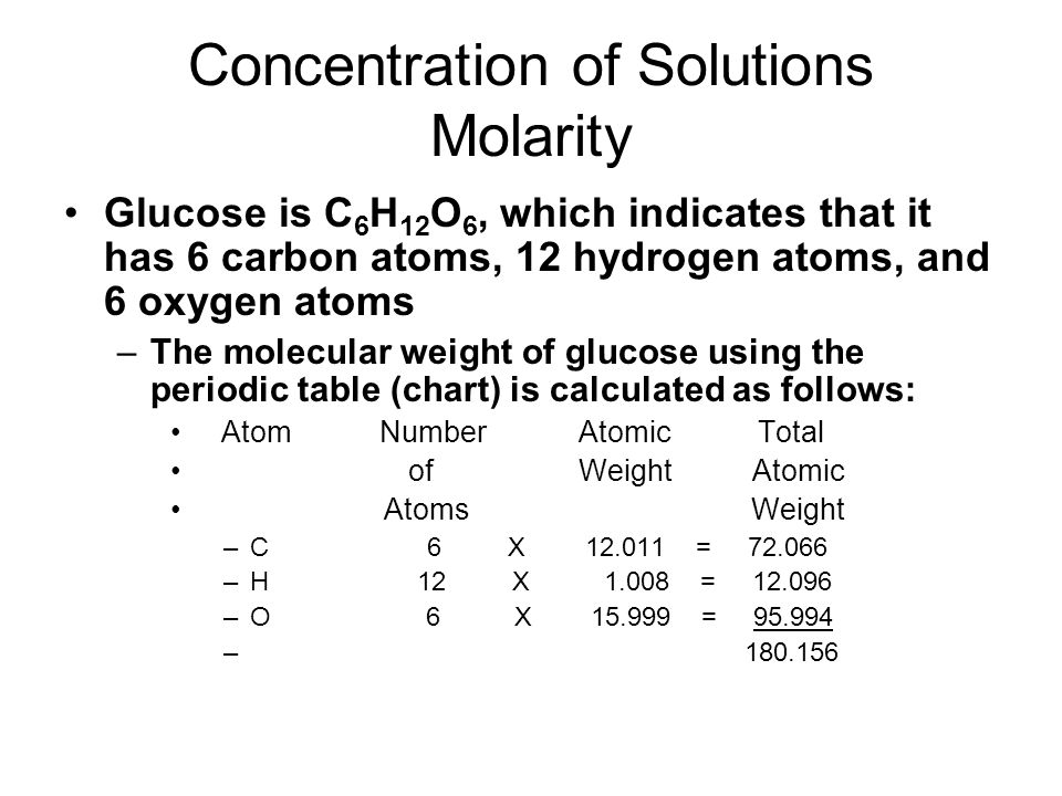 Basic chemistry ppt download 32 concentration of solutions molarity urtaz Images
