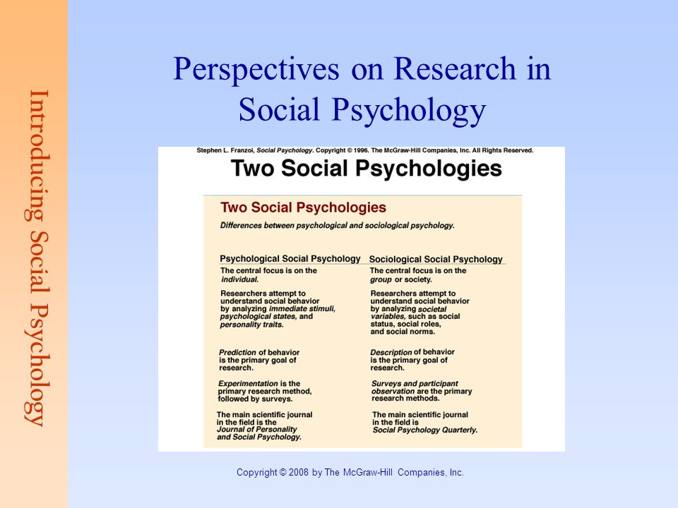 introduction of social psychology psychology essay Address the following items: •define social psychology •discuss how social psychology differs from other disciplines, such as clinical psychology, general psychology, and sociology •explain the role of research in social psychology.