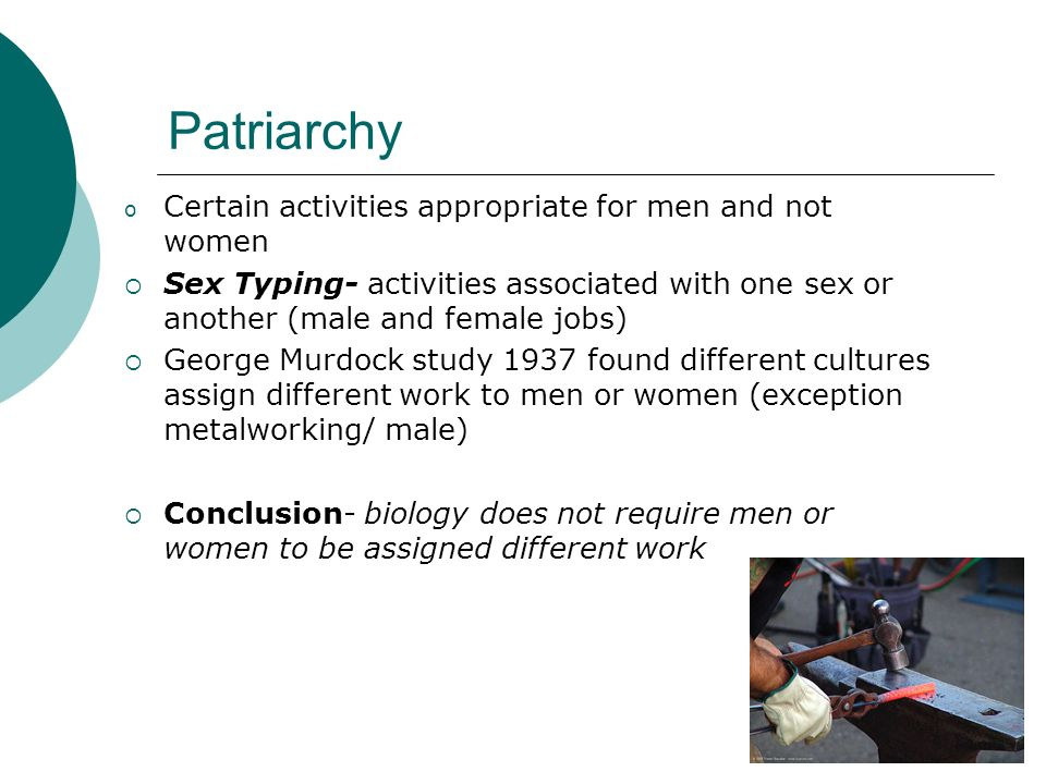 Patriarchy Certain activities appropriate for men and not women