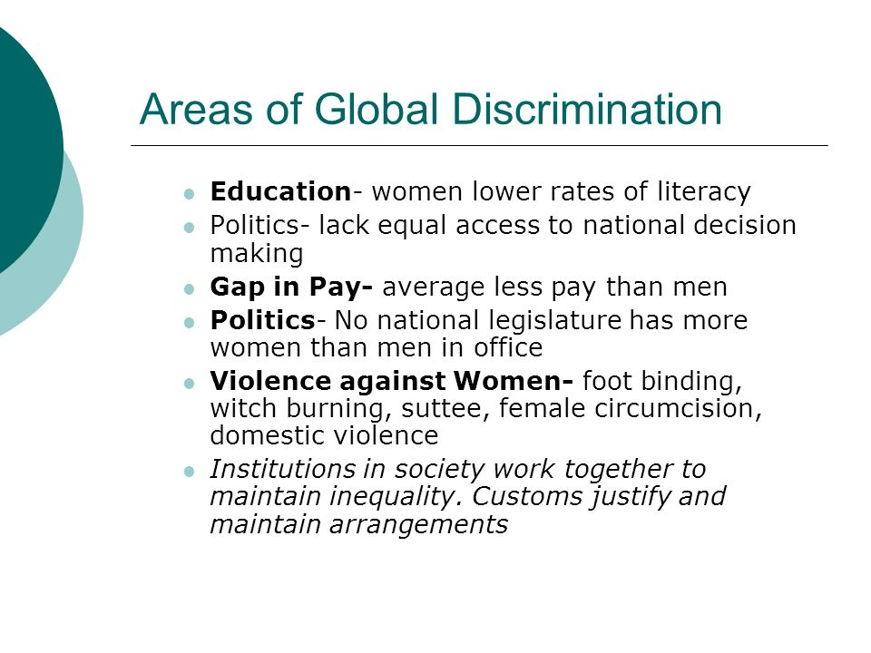 Areas of Global Discrimination