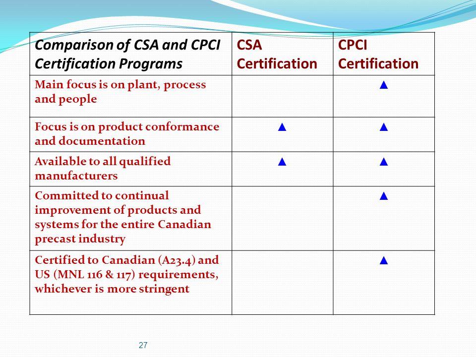 Cpci Precast Concrete Certification Program Ppt Video Online Download