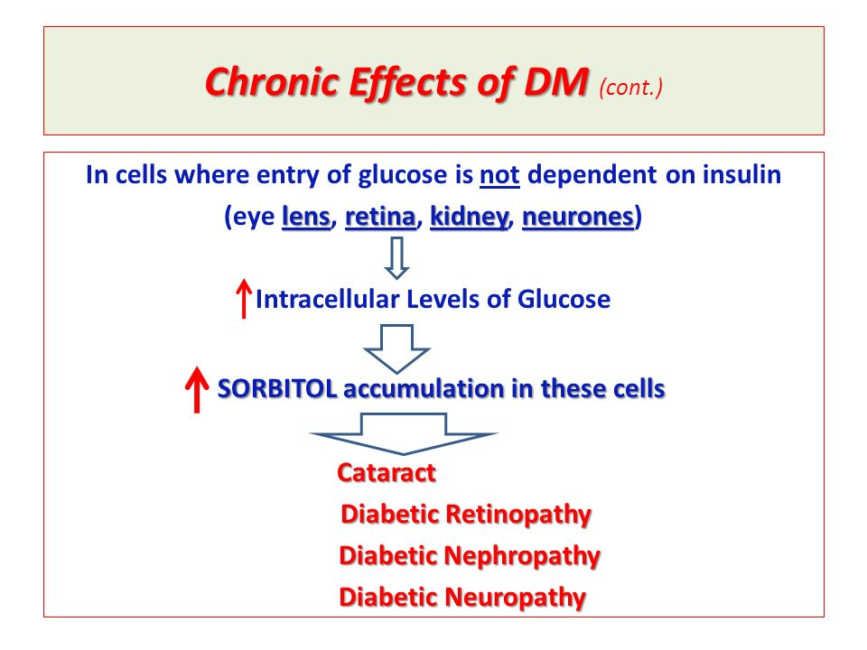Chronic Effects of DM (cont.)