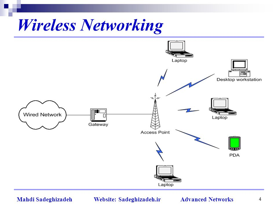bluetooth based wireless sensor networks Trol instructions via distributed sensor networks a wireless sensor network (wsn) is a network  a11 bluetooth 40 71 a12 ieee 802154e 72  are based on the ieee 80216 standard wireless local loop can reach effective transfer speeds of.