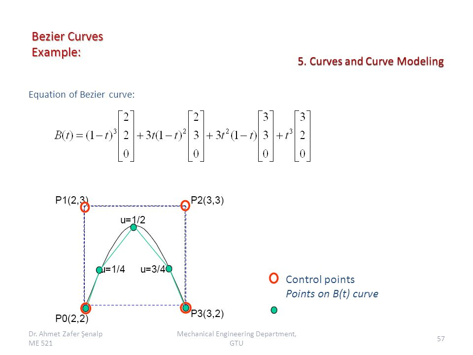 5  Curves and Curve Modeling - ppt download