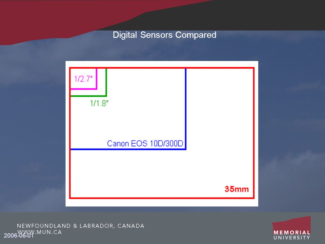 Digital Sensors Compared