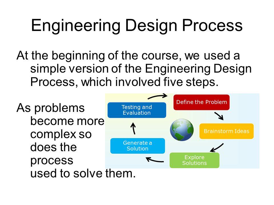 Unit 2 Engineering Design Process Ppt Video Online Download