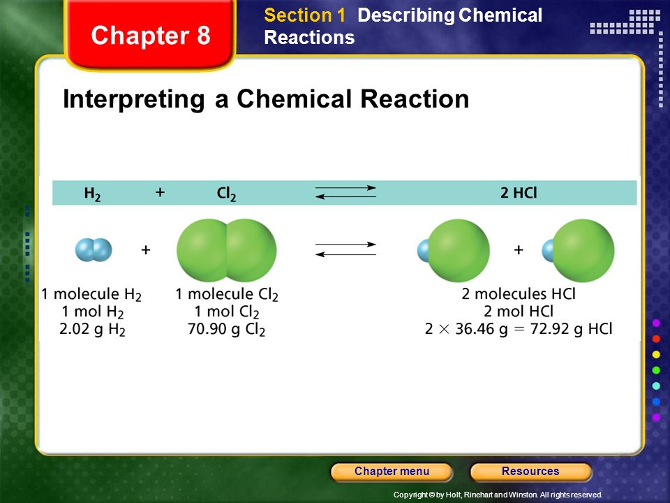 Interpreting a Chemical Reaction
