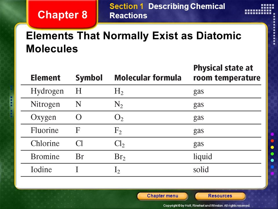 Elements That Normally Exist as Diatomic Molecules