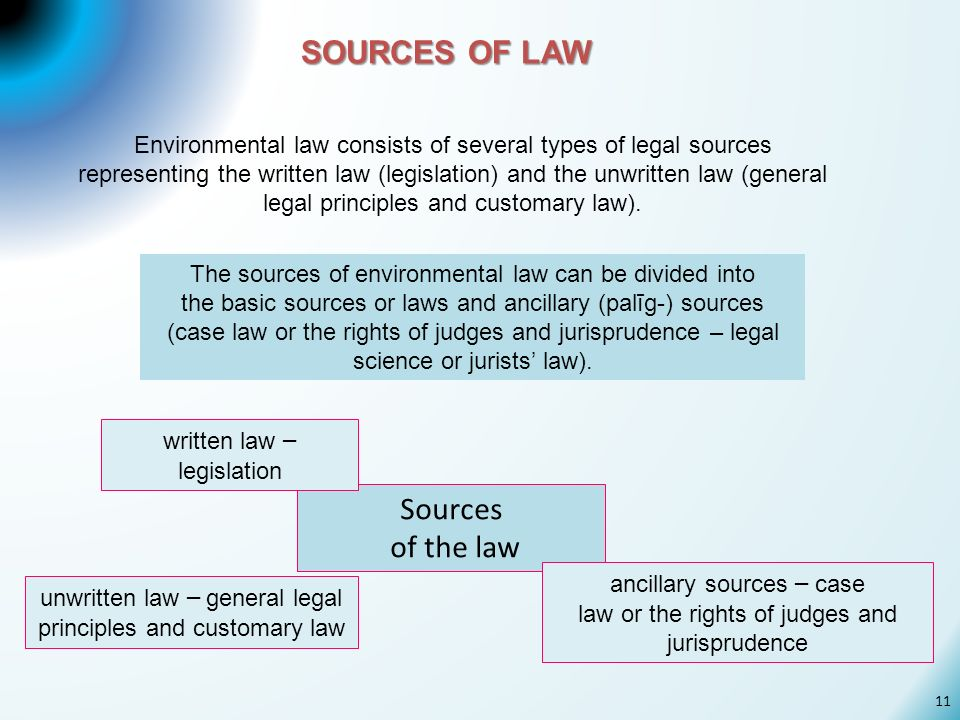 SOURCES OF LAW Sources of the law