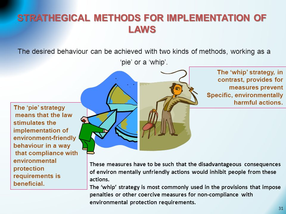 STRATHEGICAL METHODS FOR IMPLEMENTATION OF LAWS