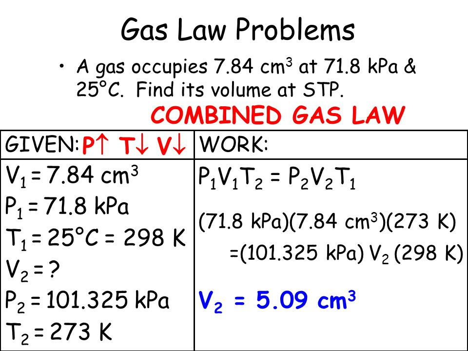 Gases And Gas Laws Chemistry Unit 11 Chapter Ppt Video Online Download