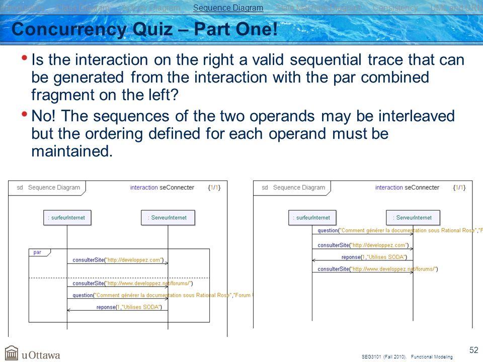 Behavioral modeling gregor v bochmann university of ottawa ppt concurrency quiz part one ccuart Choice Image