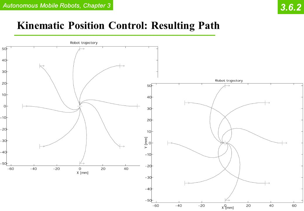 book Conformal Mapping:
