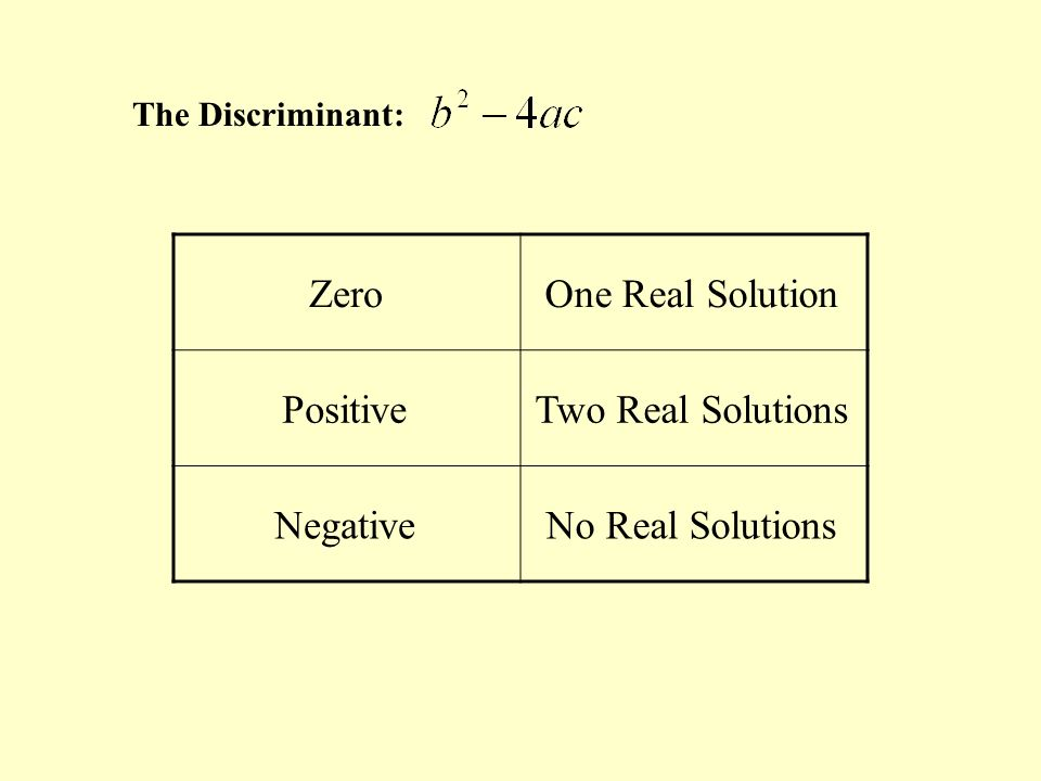 Zero One Real Solution Positive Two Real Solutions Negative