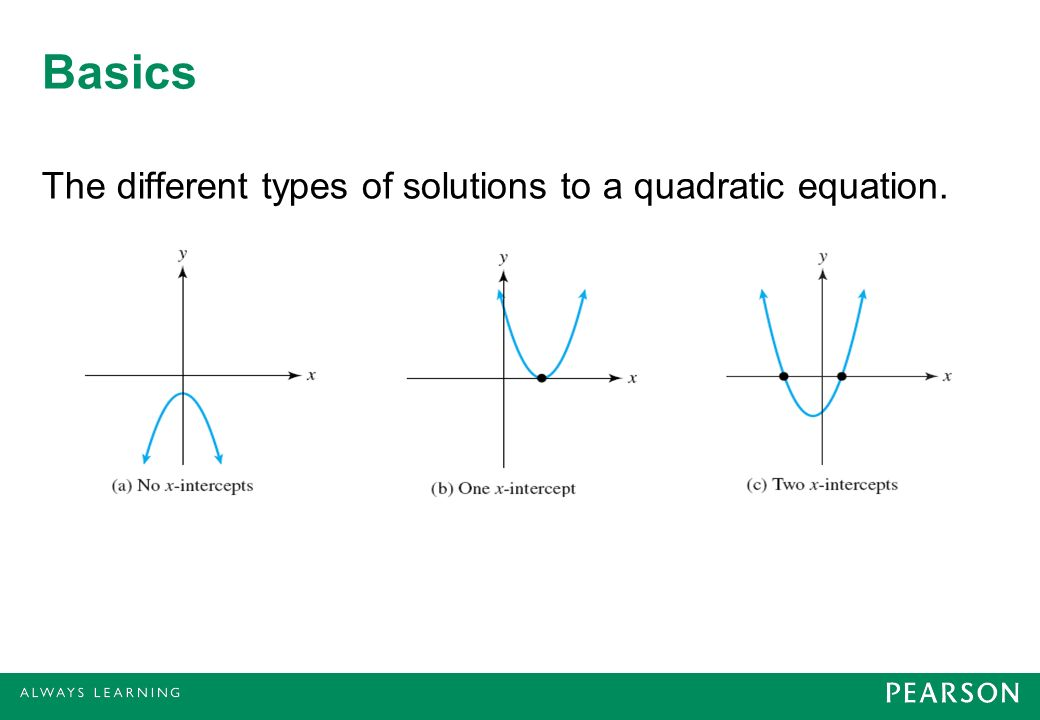 Basics The different types of solutions to a quadratic equation.