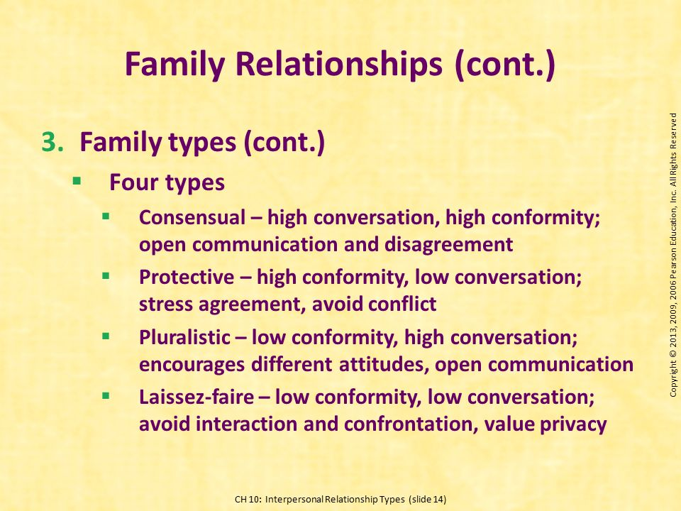 Chapter 10: Interpersonal Relationship Types - ppt video