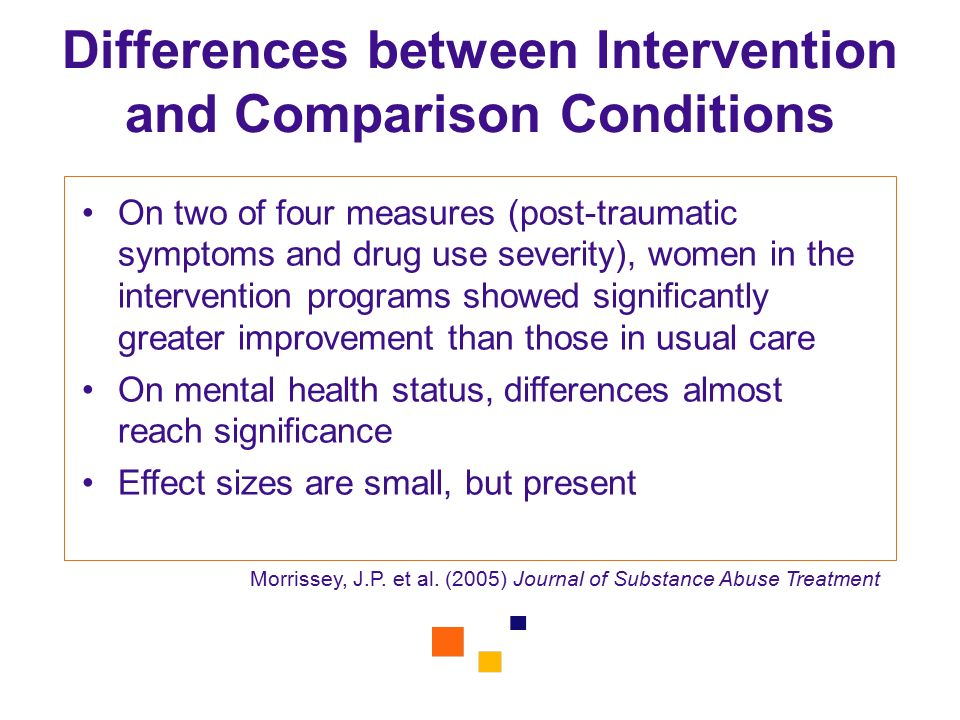 Differences between Intervention and Comparison Conditions