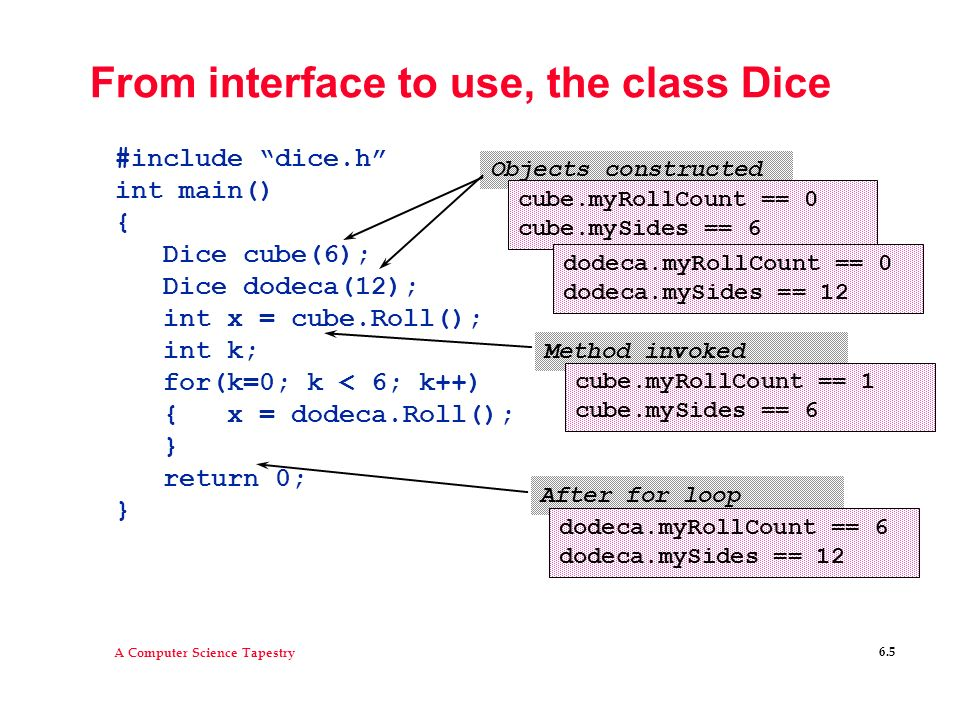 From interface to use, the class Dice