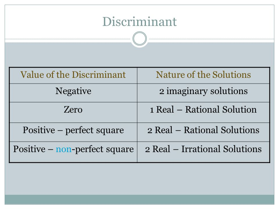 Discriminant Value of the Discriminant Nature of the Solutions