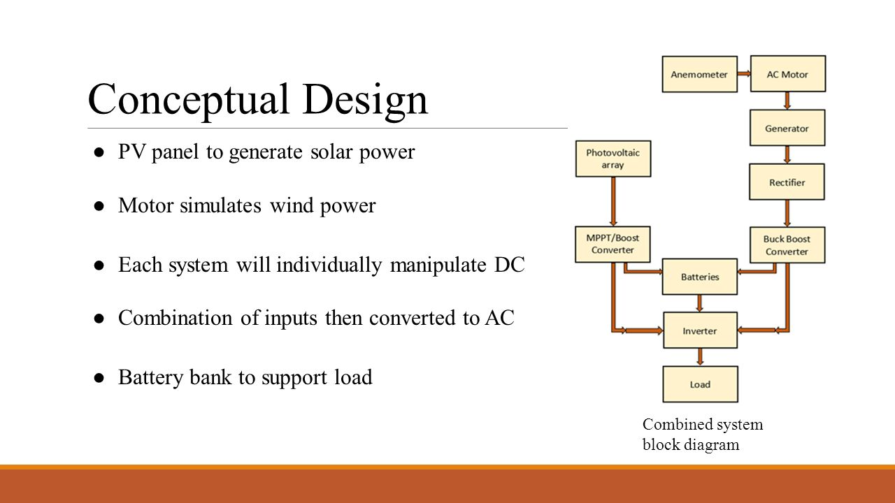 Hybrid Wind Solar Generation Project Ppt Video Online Download Power Diagram Conceptual Design Pv Panel To Generate