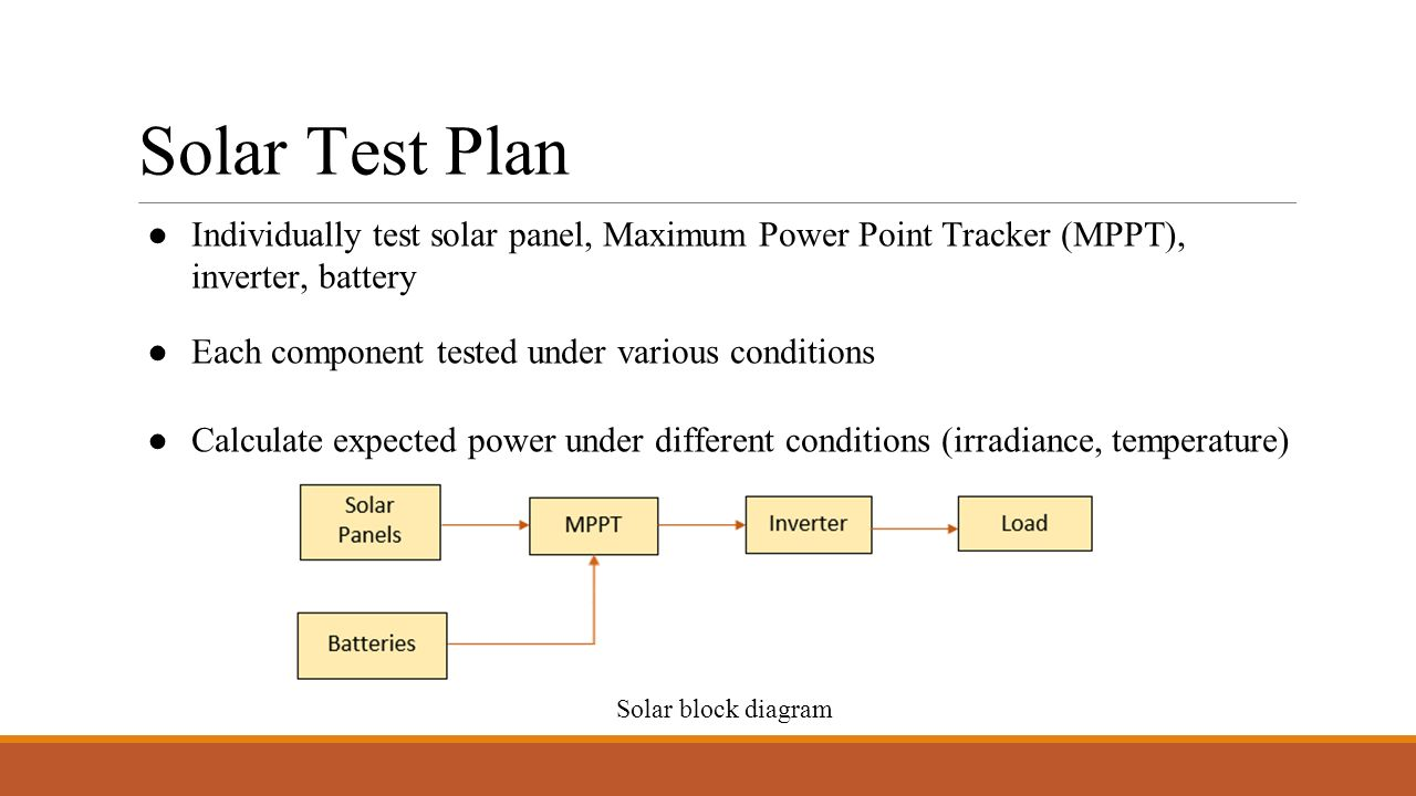 Solar Test Plan Individually test solar panel, Maximum Power Point Tracker  (MPPT),