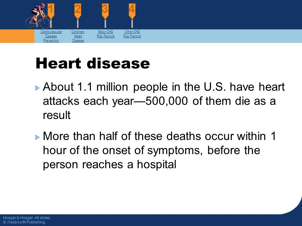 Preventing Cardiovascular Disease - ppt download