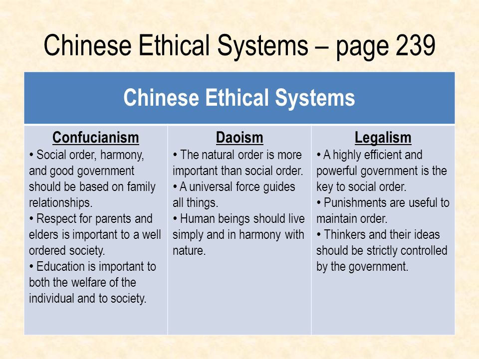 Chinese Ethical Systems – page 239