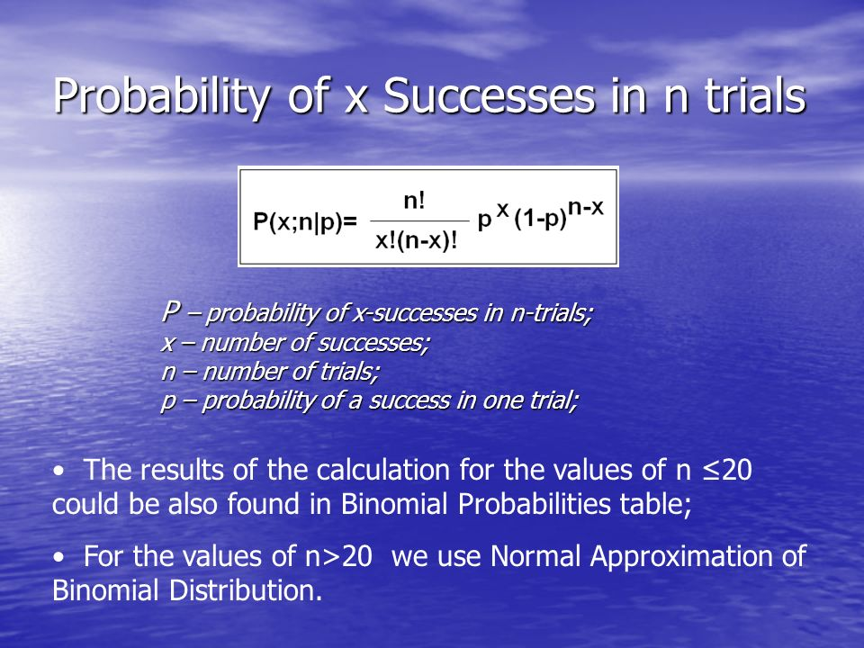 Probability of x Successes in n trials