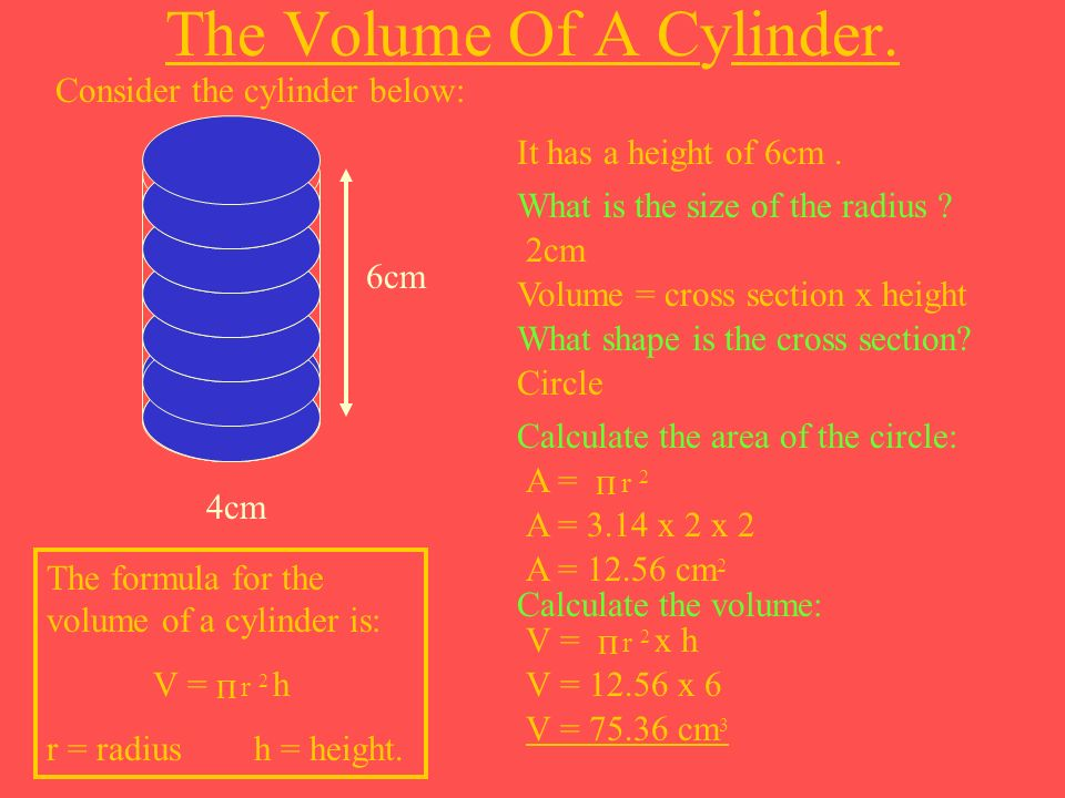 The Volume Of A Cylinder.