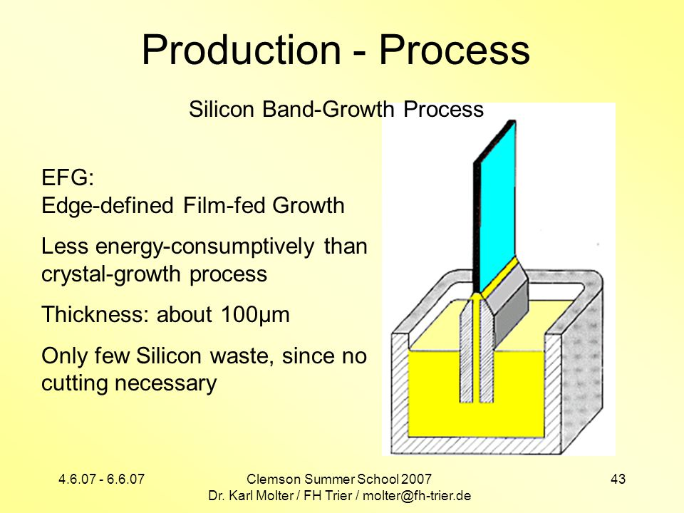 Production - Process Silicon Band-Growth Process