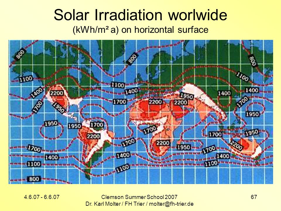 Solar Irradiation worlwide (kWh/m² a) on horizontal surface